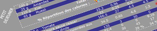 exemple de menu a 1600 calories